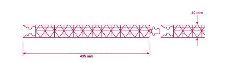 Paneles de policarbonato